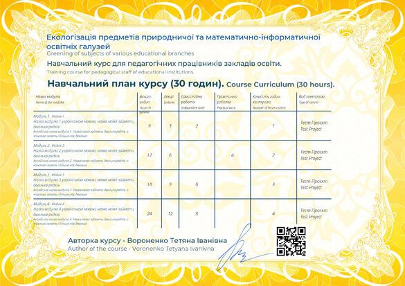 Сертифікат. Сторона №2