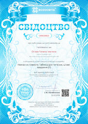 Свідоцтво про публікацію матеріала №OI903903